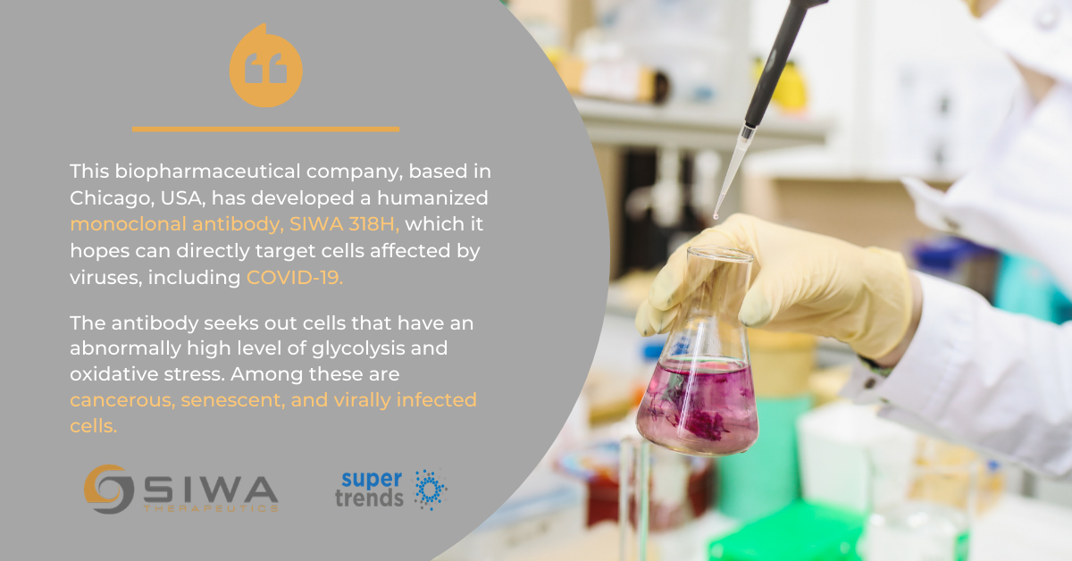 This Biopharmaceutical Company based in Chicago has developed a humanized monoclonal antibody, SIWA 318H, which it hopes can directly target cells affected by viruses, including COVID-19